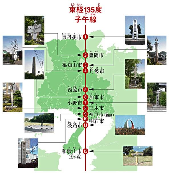 日本の日本標準時子午線